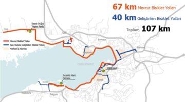 Sağlıklı Şehirler En İyi Uygulama Yarışması'nda  İzmir'e dört ödül